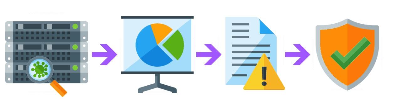 analisis de riesgos informaticos